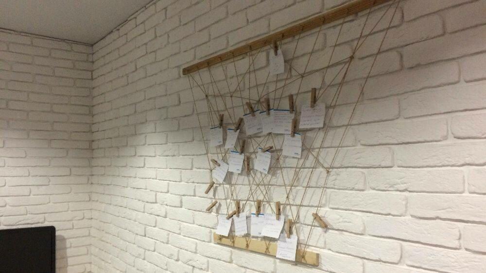 «Tableau d'objectifs» original pour la maison ou le bureau : réalisation étape par étape